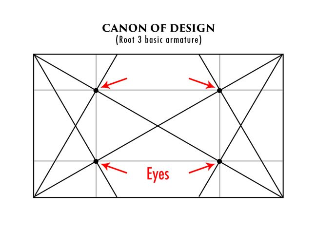 Mastering-Composition-Eyes-armature-for-Dynamic-Symmetry