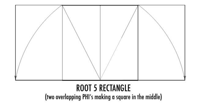 root5OL