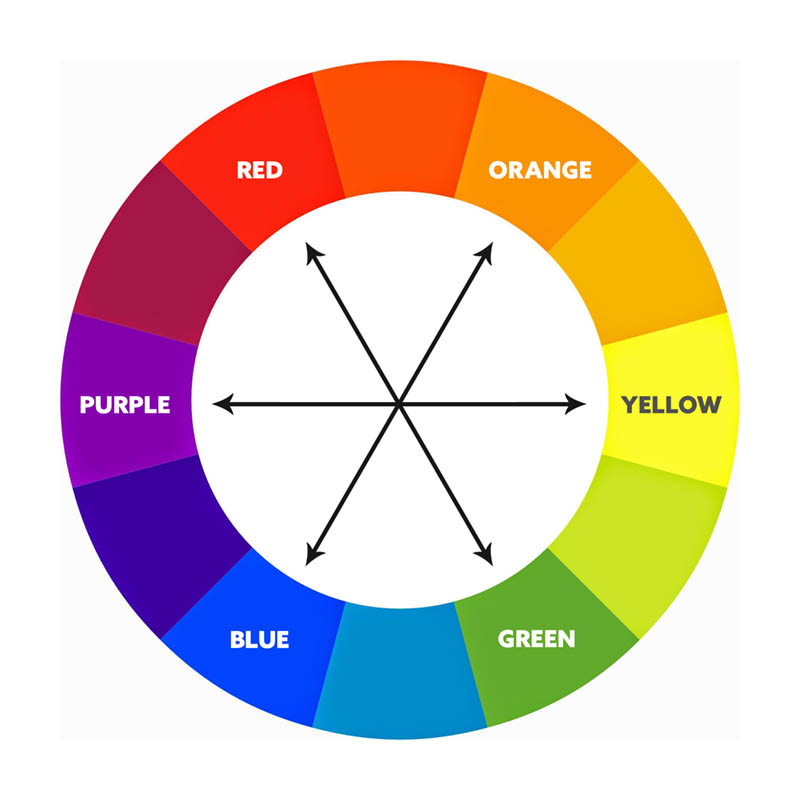 Complementary-Colors-Myth-Complementary-color-wheel