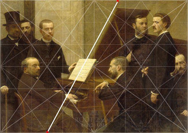 Dynamic-Symmetry-with-Math-in-Fantin-Latour-painting-major-diagonal-eyes