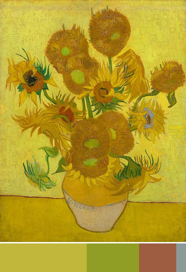 Mastering Composition with Van Gogh Color Theory- Van Gogh Museum-004