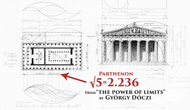 golden-ratio-in-the-parthenon-example-by-gyorgy-doczi