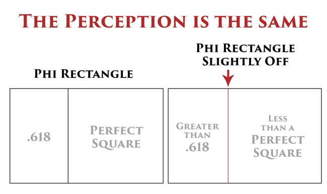 golden-ratio-phi-perception-same-when-slightly-off-rectangle