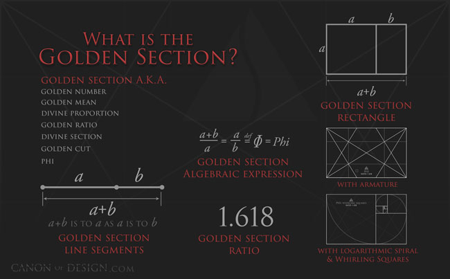 golden-ratio--what-is-it--phi-rectangle-golden-section-info-graphic